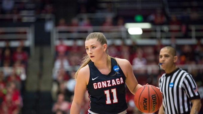 97bbf051447 Schools with the most combined wins between their men's and women's  basketball teams during the 2018-19 season. 62 – Gonzaga
